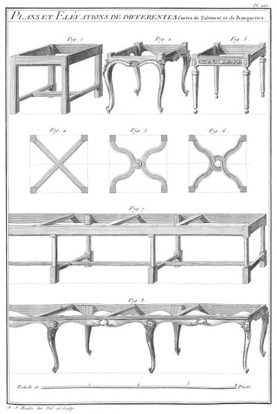 File:A-J Roubo - L'Art du Menuisier - Planche 225.png