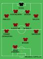 AC Milan 95-96 lineup.png