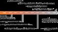 ARPANET TimeLine - en.png