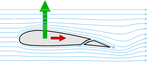 Airplane wing with slotted flap 2.png