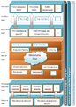 Architecture of Cloud Manufacturing system.png