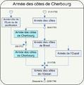 Armée des côtes de Cherbourg.png