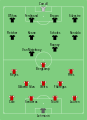 Arsenal vs Man Utd 2005-05-21.svg