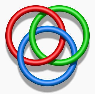 Borromean rings Mathematical concept