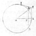 Bovier-Lapierre - Traité élémentaire de trigonométrie rectiligne 1868, illust p090.png