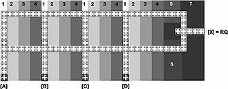 Quantum dot cellular automaton - Figure 10 – Multifunction QCA Device.