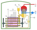 CANDU Reactor Schematic.svg