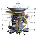 Cassini spacecraft instruments in-red.png