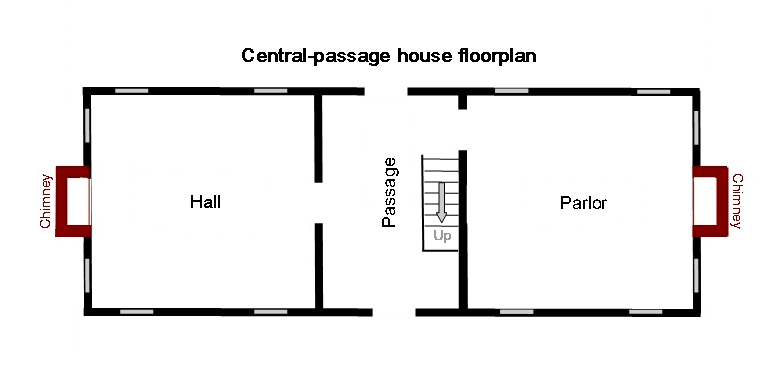 Central Passage House Floorplan