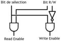 Circuit de gestion des signaux de commande d'une cellule de SRAM.png