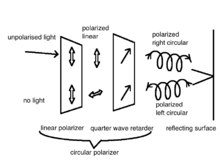 0e78954e56 Anti-reflective coating - Wikipedia