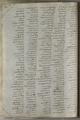 Codex trivulzianus Image 93.png