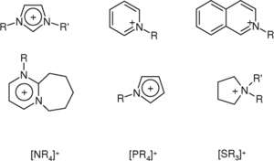 Commonly used cations for Ionic liquids