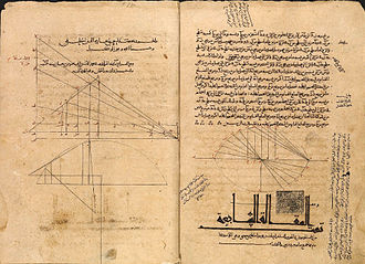 Apollonius of Perga - Pages from the 9th century Arabic translation of the Conics