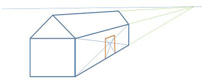 Schilderen/Perspectief - Wikibooks