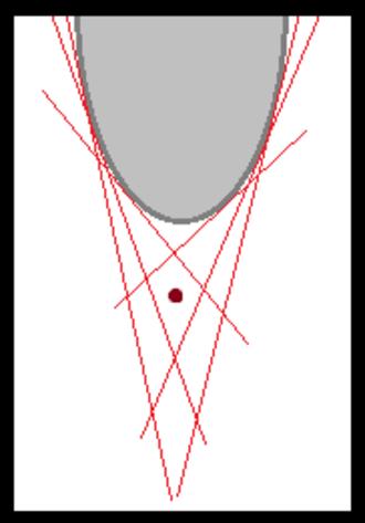 Corner detection - Corner detection using the Förstner Algorithm