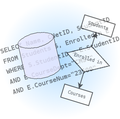 Databases logo.png