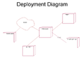 Deployment diagram.png