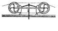 Deutsche Bauzeitung Band 2 1868 p100e.png