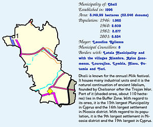 Dali, Cyprus - Concise presentation of Dhali.