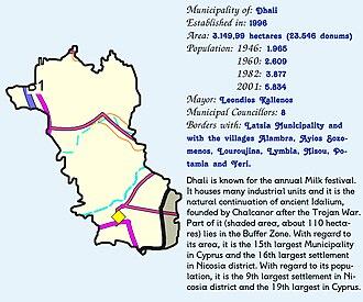 Dali, Cyprus - Concise presentation of Dhali.