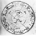 Diagram; astrological man set in planetary spheres Wellcome M0019151.jpg