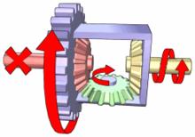 Kelowna Transmission & Auto Repair » Differentials
