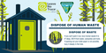 Dispose of Human Waste graphic from BLM.png