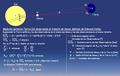 Distancia al Sol por el Tránsito de Venus.png