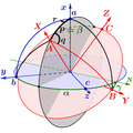 Euler angles (Euler's paper E825) a.png