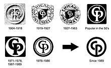 chicago pneumatic evolution of chicago pneumatic logo since 1904