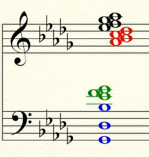 """Water Night - Figure 1: 14-part divisi chord on """"eyes."""""""