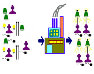 Equality of outcome - In a lamp assembly factory, for example, equality of outcome might mean that workers are all paid equally regardless of how many lamps of acceptable quality they make (which also implies that the workers cannot be sacked for producing too few lamps of acceptable quality). This can be contrasted with a payment system such as piece work, which requires that every worker is paid a fixed amount of money per lamp of acceptable quality that the worker makes.