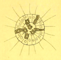 Figure 3 (Méchnikov).png