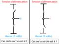 Fonctionnement d'un circuit en logique CMOS.png