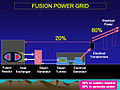 Fusion Power Grid.jpg