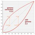 Gamma06 600.png