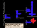 Gnesis-ratios-des-isotopes-de-l-azote-dans-le-système-solaire.png