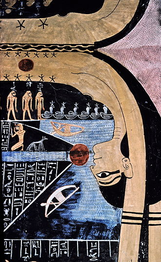 Ancient Egyptian deities - The sky goddess Nut swallows the sun, which travels through her body at night to be reborn at dawn.