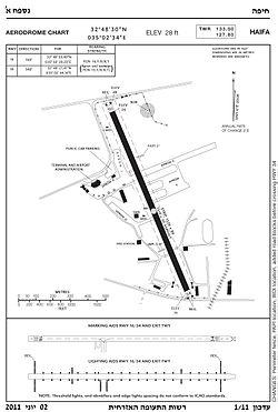 תרשים נמל התעופה חיפה[1]