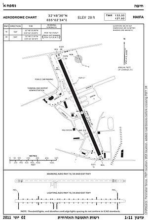 Haifa Airport - Haifa Airport chart