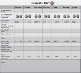 Headache DiaryExample of a headache diary. Headache diaries can be useful in the diagnosis and management of various headache types such as migraine.[20]
