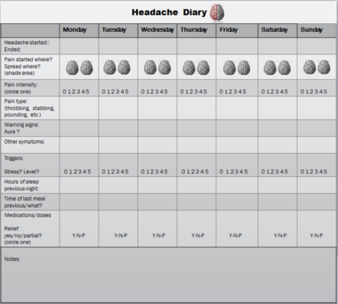 Hilaire image within printable headache diary