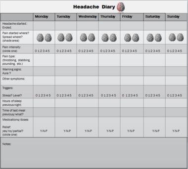 Bright image pertaining to printable headache diary