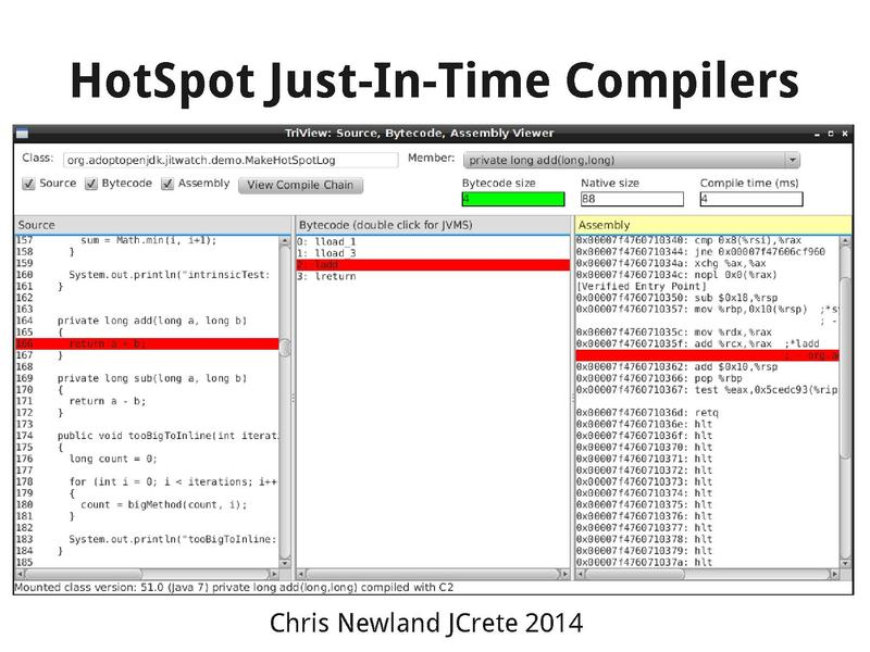 File:HotSpot Just In Time Compilation JCrete 2014.pdf - Wikimedia Commons