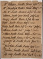 Illustrated family record (Fraktur) found in Revolutionary War Pension and Bounty-Land-Warrant Application File... - NARA - 300076.tif