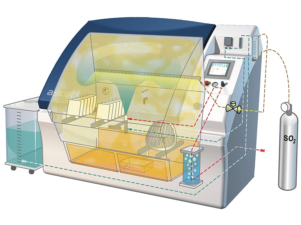 Illustration of a chamber undergoing Modified Salt Spray Test ASTM G85 Annex A4