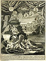 Image-Paul de Rapin frontispiece 1724.jpg
