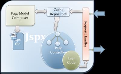 Jspx-bay - Wikipedia