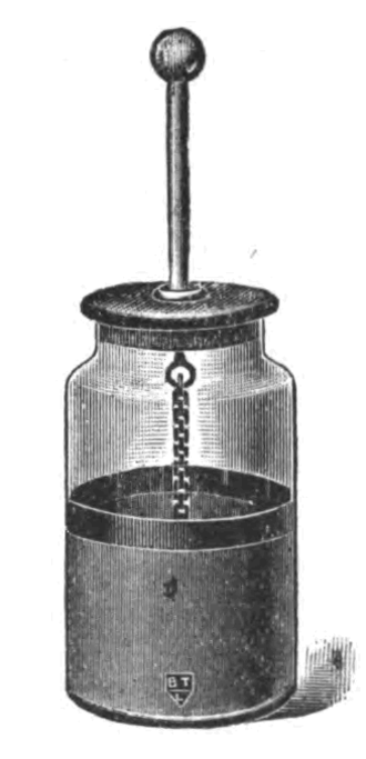 Leyden jar - Later more common type using metal foil, 1919